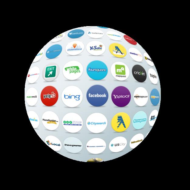 Yext Directory Network